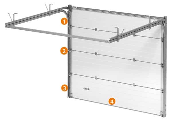 Konstruktion Zugfedern-System | Garagentor CLASSIC