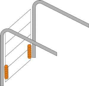 Standardumlenkung Zugfedern-System | Garagentor CLASSIC