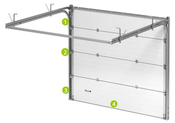 Konstruktion Zugfedern-System | Garagensektionaltor TREND