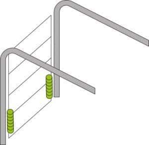 Standardumlenkung Zugfedern-System | Garagensektionaltor TREND