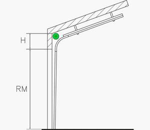 Standard-Umlenkung mit Dachfolge | Industrie Sektionaltore